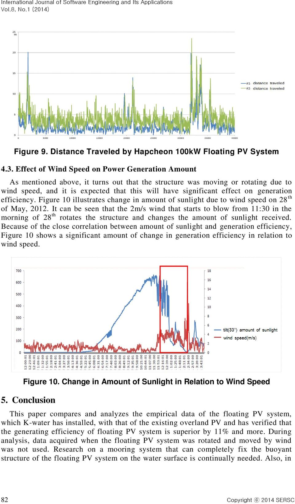 on generation efficiency. Figure 10 illustrates change in amount of sunlight due to wind speed on 28 th of May, 2012.