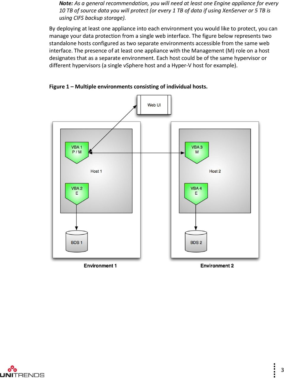 The figure below represents two standalone hosts configured as two separate environments accessible from the same web interface.