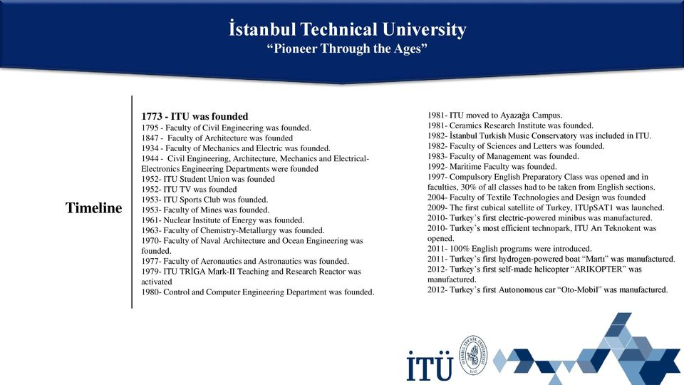 1944 - Civil Engineering, Architecture, Mechanics and Electrical- Electronics Engineering Departments were founded 1952- ITU Student Union was founded 1952- ITU TV was founded 1953- ITU Sports Club