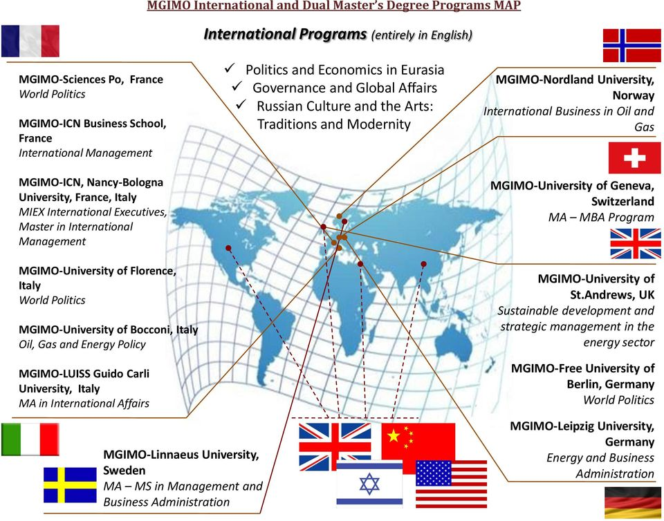 Culture and the Arts: Traditions and Modernity MGIMO-Nordland University, Norway International Business in Oil and Gas MGIMO-University of Geneva, Switzerland MA MBA Program MGIMO-University of