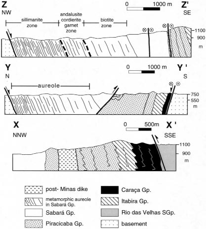 F.F. Alkmim, S. Marshak / Precambrian Research 90 (1998) 29 58 39 (a) (b) (c) Fig. 7. Cross sections across the map area of Fig. 6. Bedding and foliation geometry are shown schematically.