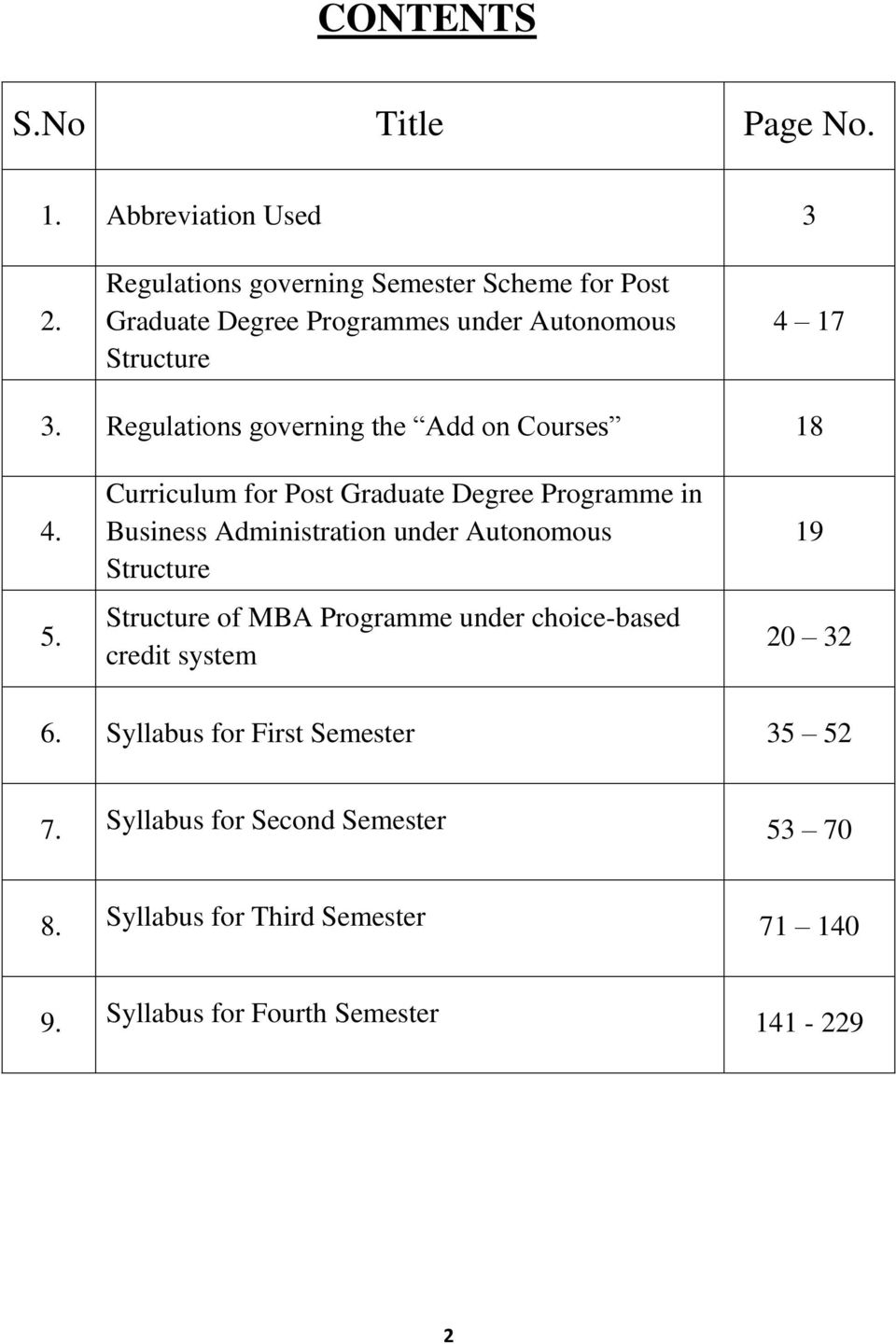 Regulations governing the Add on Courses 18 4. 5.