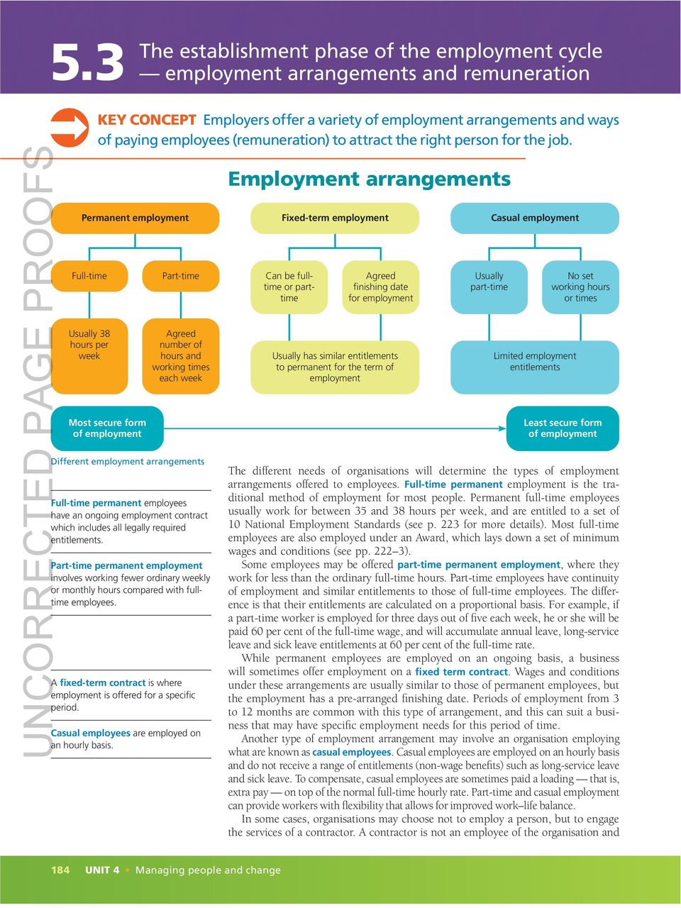 employment arrangements Permanent employment Full-time Part-time Usually 38 hours per week Agreed number of hours and working times each week Fixed-term employment Can be fulltime or parttime Usually