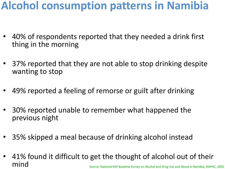 unable to remember what happened the previous night 35% skipped a meal because of drinking alcohol instead 41% found it difficult to