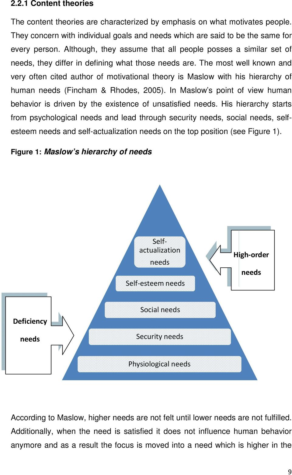 The most well known and very often cited author of motivational theory is Maslow with his hierarchy of human needs (Fincham & Rhodes, 2005).