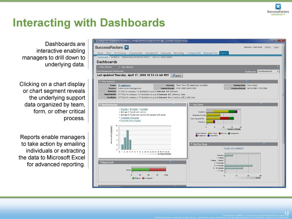 Clicking on a chart display or chart segment reveals the underlying support data organized