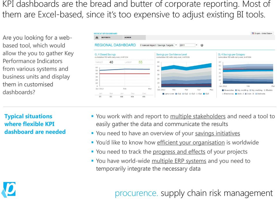 Typical situations where flexible KPI dashboard are needed You work with and report to multiple stakeholders and need a tool to easily gather the data and communicate the results You need to have