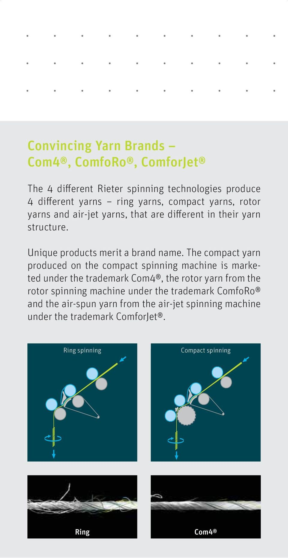 The compact yarn produced on the compact spinning machine is marketed under the trademark, the rotor yarn from the rotor spinning