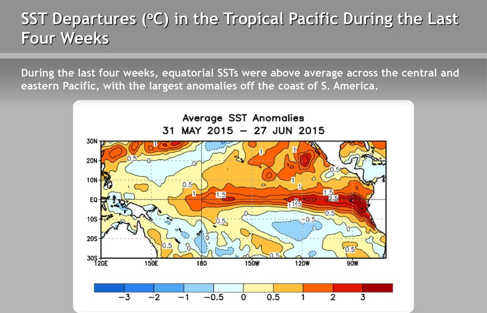 SSTs were above average across the central and eastern