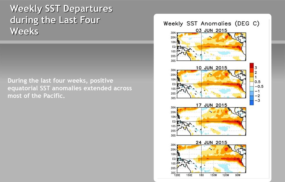 weeks, positive equatorial SST