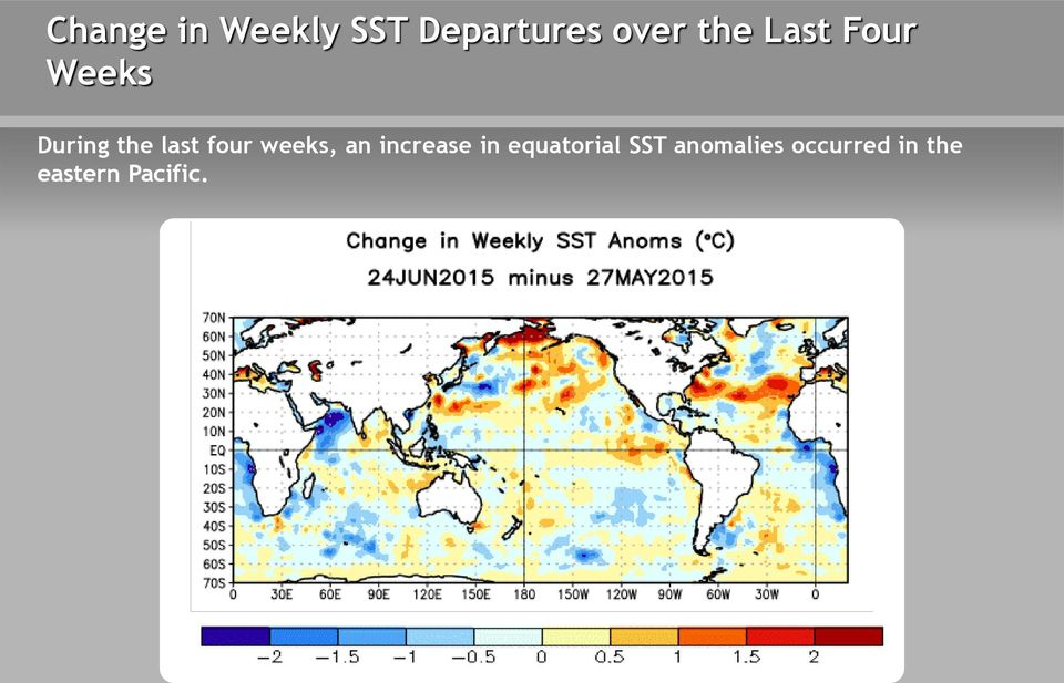 four weeks, an increase in equatorial