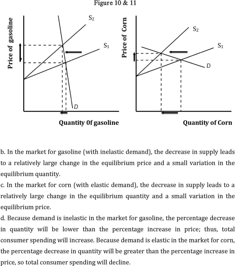microeconomics supply and demand and corn Demand, supply, and equilibrium in markets for goods and services a demand schedule is a table that shows the quantity demanded at different prices in the market.