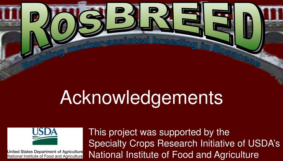 Research Initiative of USDA s