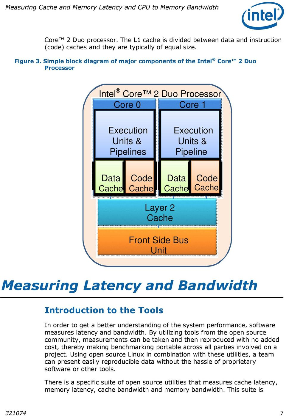 Cache Code Cache Layer 2 Cache Front Side Bus Unit Measuring Latency and Bandwidth Introduction to the Tools In order to get a better understanding of the system performance, software measures