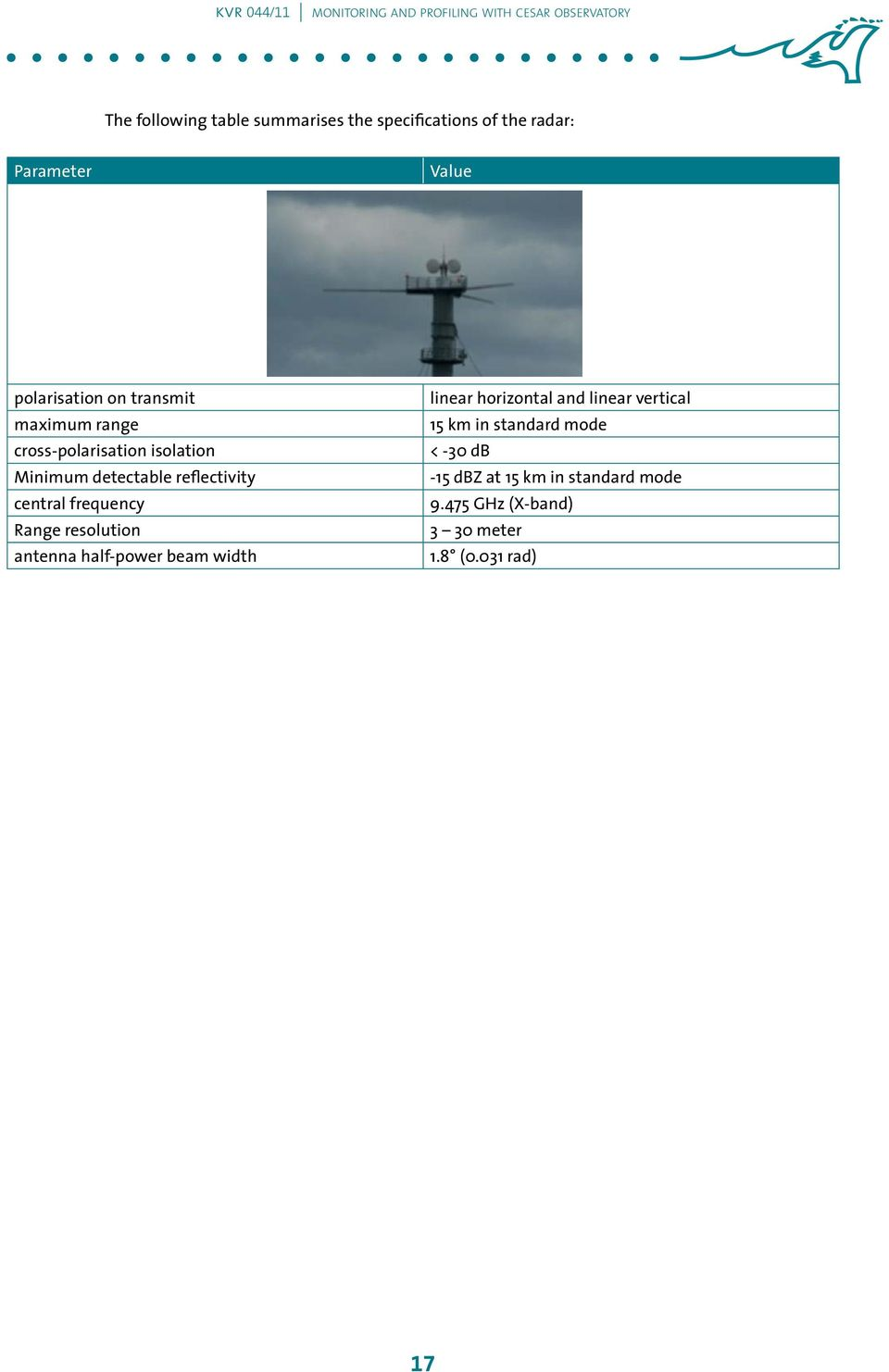 frequency Range resolution antenna half-power beam width linear horizontal and linear vertical 15