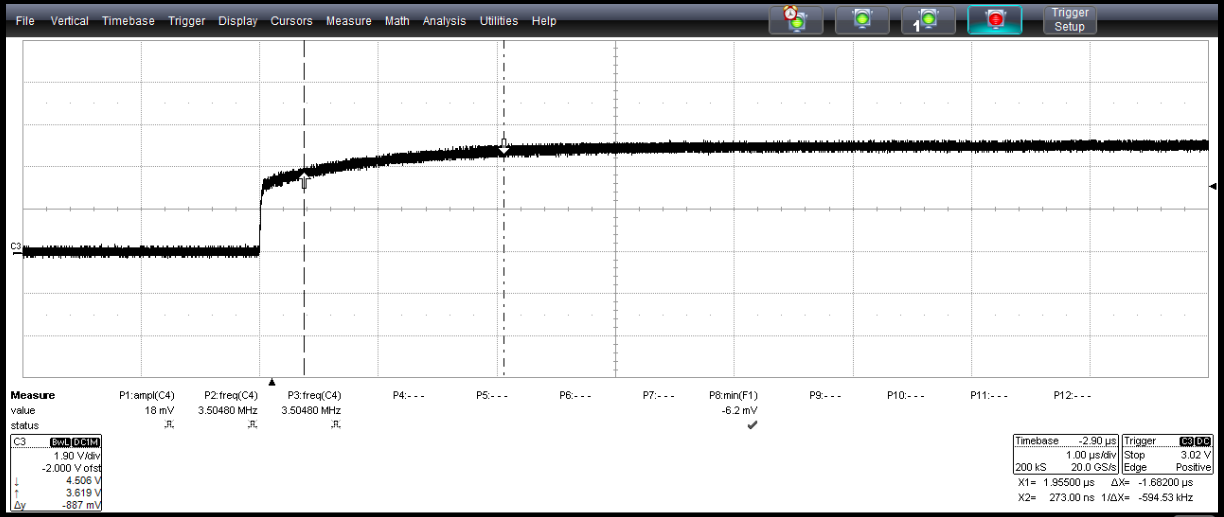 execution, an appropriate band-pass is employed to amplify only the signal inside the range of the interested operations, i.e. RSA or AES.