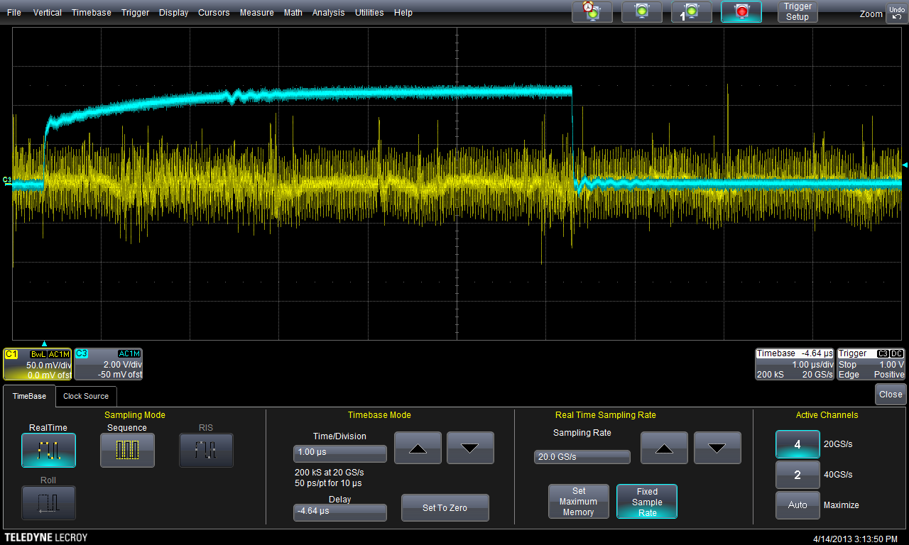 2, the weak dynamic portion p dyn (t) has to be extracted using amplitude demodulation in order to exploit the information leakage.