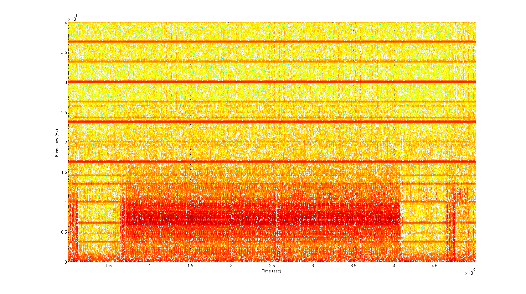 result by the base. The complete C code can be found under the Appendix. Below is a code snippet of the simple multiply-and-square RSA.