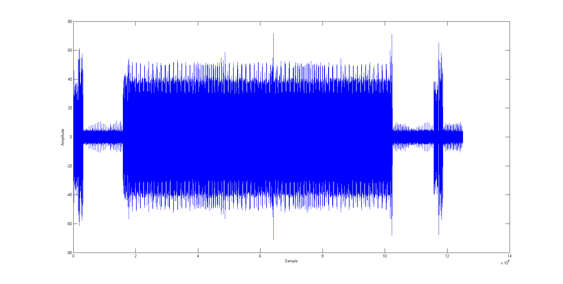 Figure 3.7: Simple RSA 1024 bit traces: Top - Raw trace.