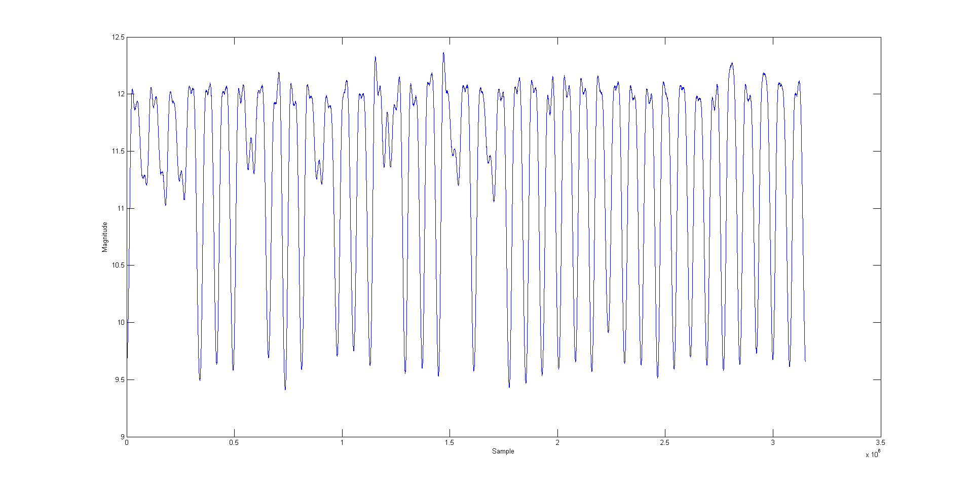 3.3.2 Summary In conclusion, the window size and the number of pre-calculations vary as a function of the key length.