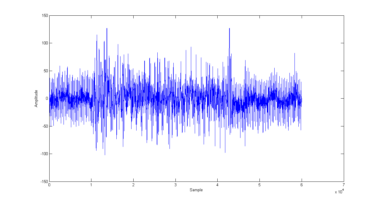 4.3 Differential Electromagnetic Analysis on the AES Traces The complete MATLAB script for the DEMA attack can be found in the Appendix.