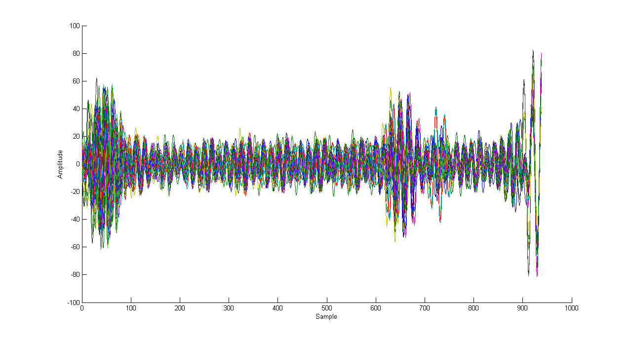 electromagnetic traces will require more in-depth research and commitment.