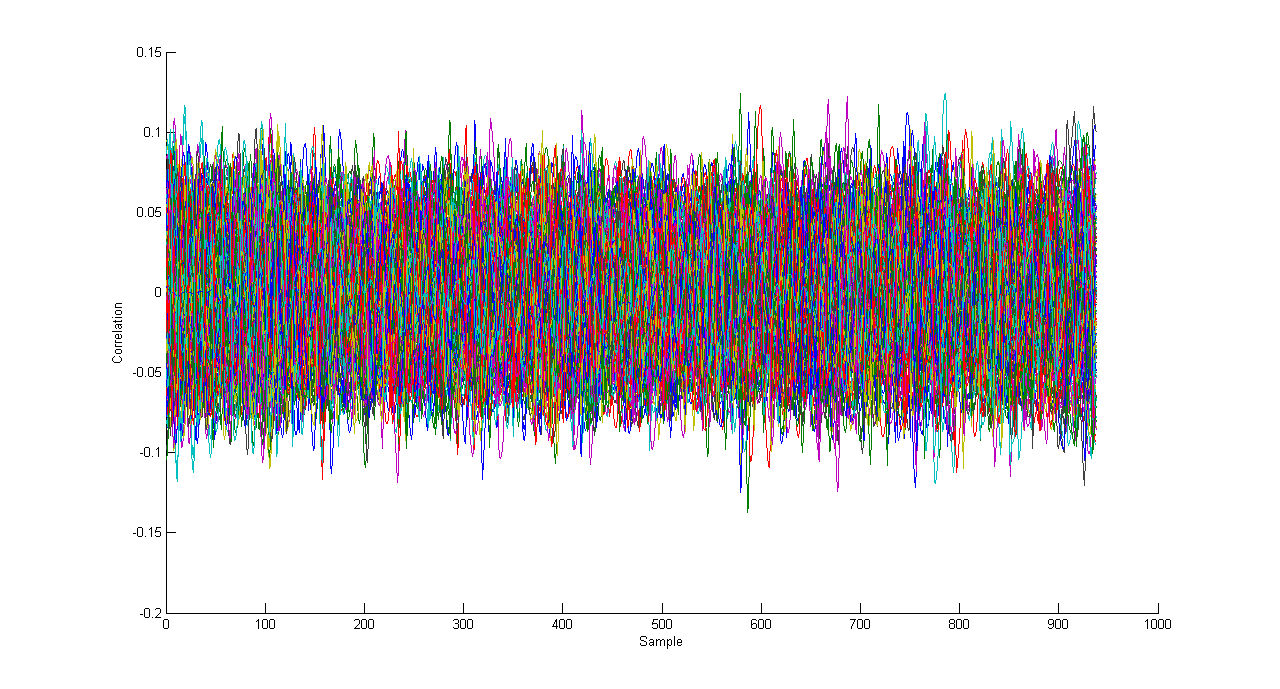 Bibliography [1] Amoth, Dough. Intel details next-generation Pine Trail Atom platform, intros updated Moblin UI TechCrunch. TechCrunch. N.p., n.d. Web. 31 Mar. 2013. http://techcrunch.