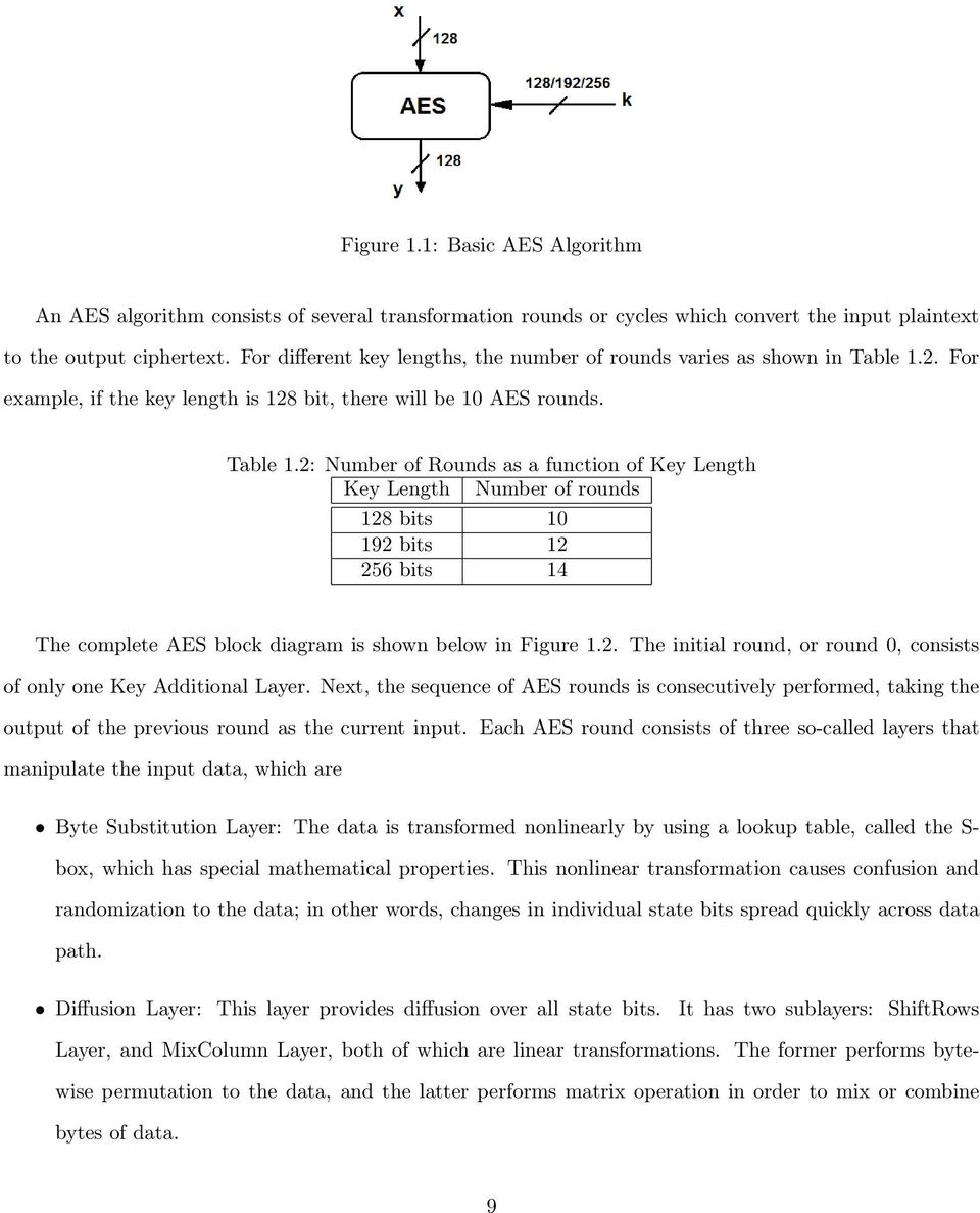 2. For example, if the key length is 128 bit, there will be 10 AES rounds. Table 1.