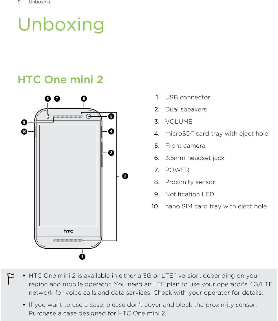 nano SIM card tray with eject hole HTC One mini 2 is available in either a 3G or LTE version, depending on your region and mobile operator.