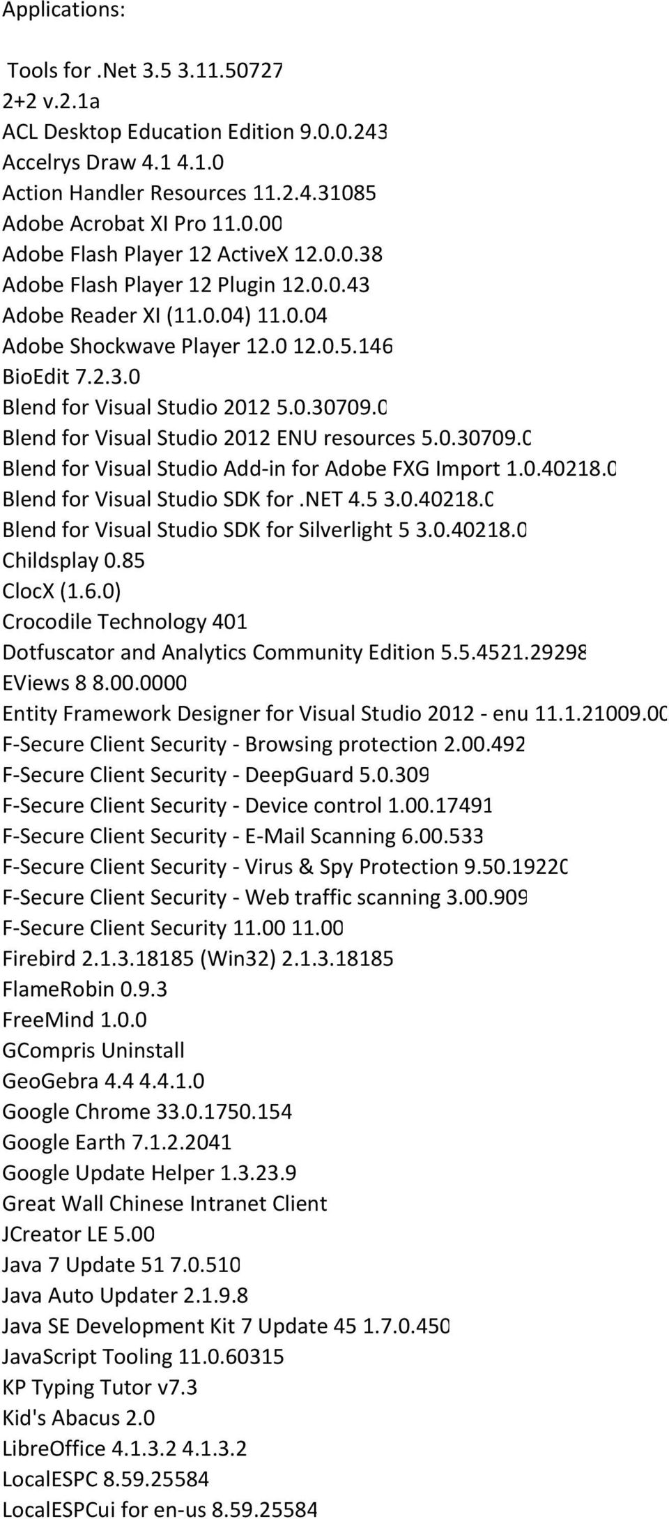 0 Blend for Visual Studio 2012 ENU resources 5.0.30709.0 Blend for Visual Studio Add in for Adobe FXG Import 1.0.40218.0 Blend for Visual Studio SDK for.net 4.5 3.0.40218.0 Blend for Visual Studio SDK for Silverlight 5 3.
