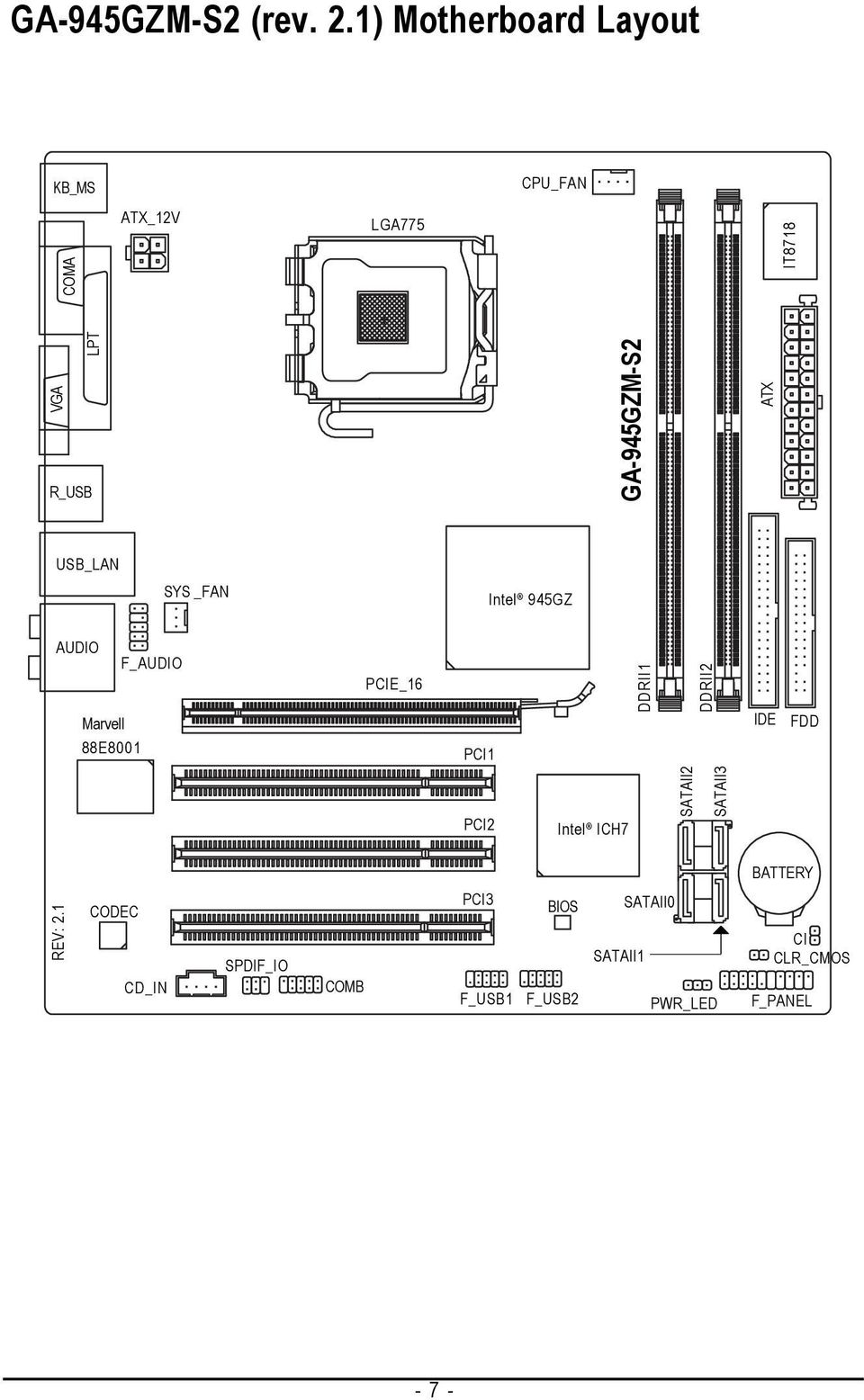 ATX USB_LAN SYS _FAN Intel 945GZ AUDIO F_AUDIO Marvell 88E8001 PCIE_16 PCI1 DDRII1 DDRII2