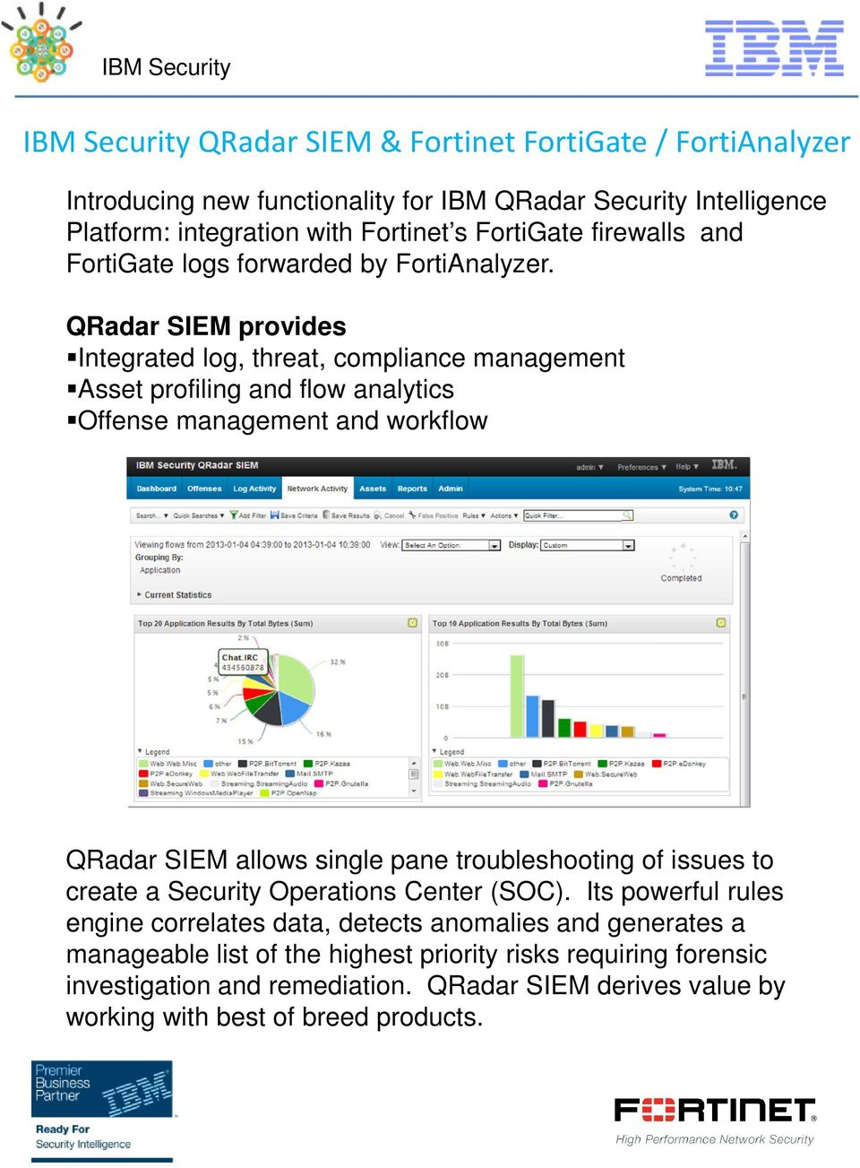 QRadar SIEM provides Integrated log, threat, compliance management Asset profiling and flow analytics Offense management and workflow QRadar SIEM allows single pane