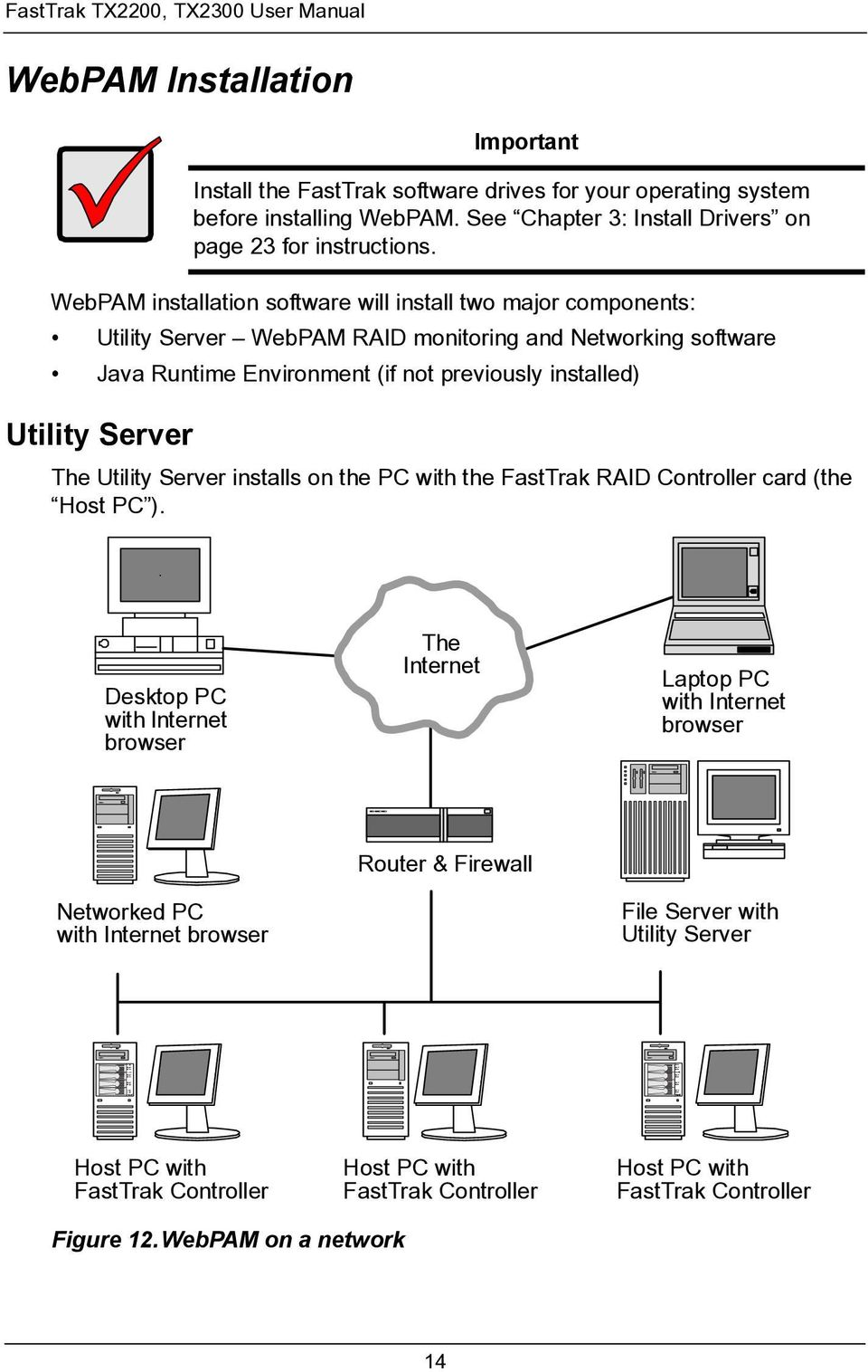 See Chapter 3: Install Drivers on page 23 for instructions. The Utility Server installs on the PC with the FastTrak RAID Controller card (the Host PC ).