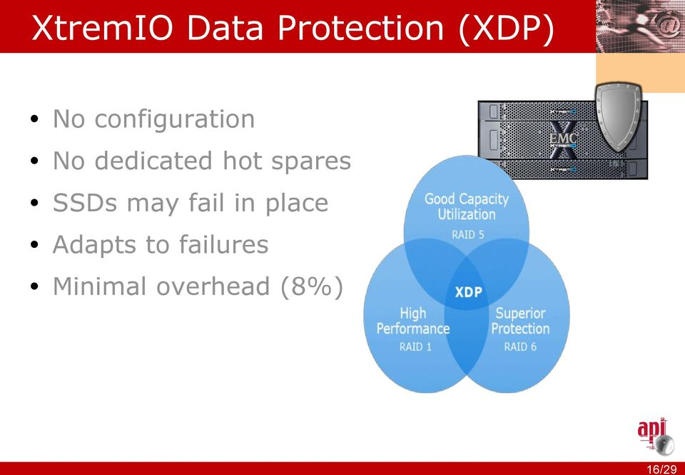 (XDP) No configuration No dedicated hot spares