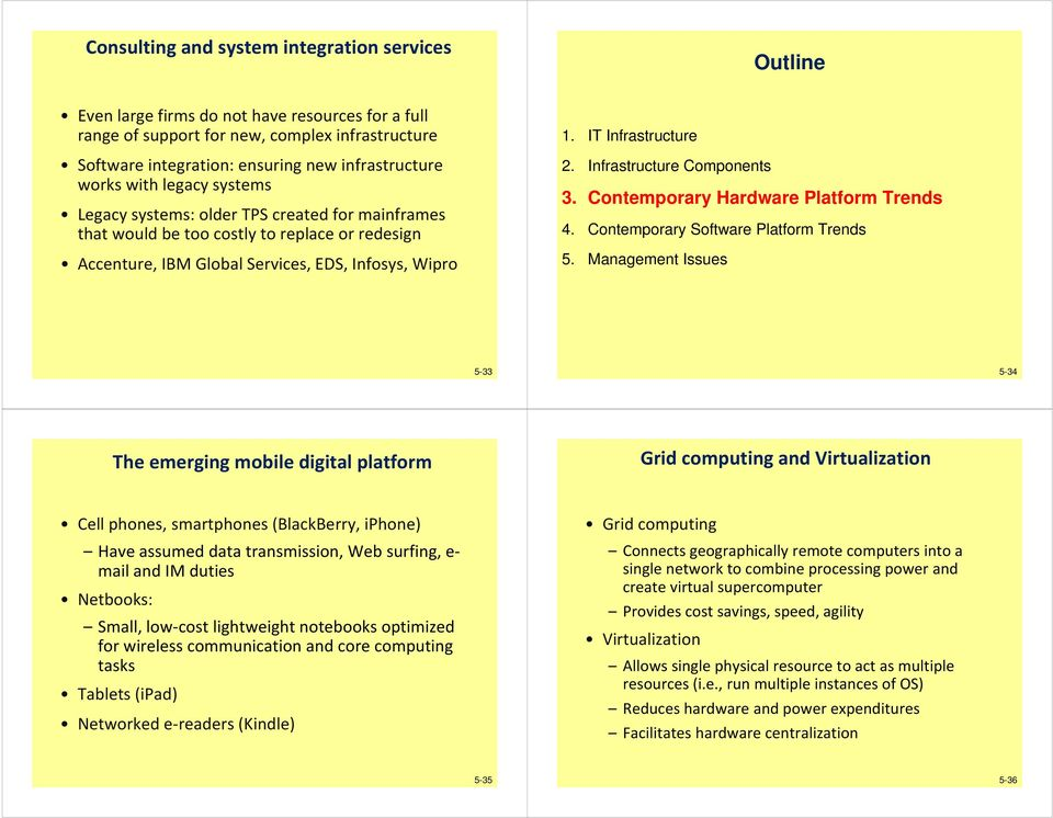 Infrastructure Components 3. Contemporary Hardware Platform Trends 4. Contemporary Software Platform Trends 5.