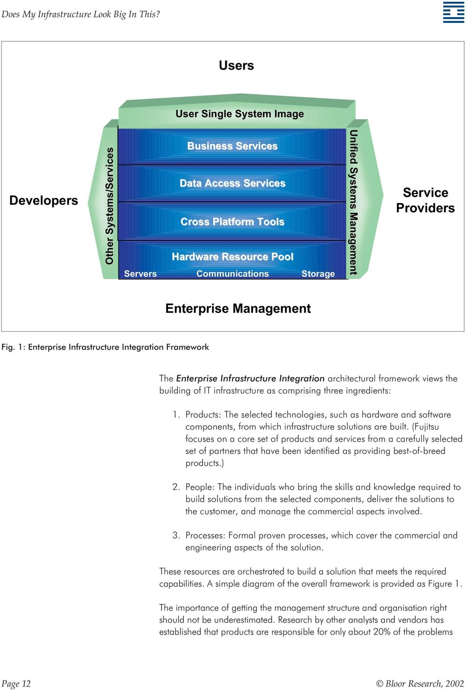 1: Enterprise Infrastructure Integration Framework The Enterprise Infrastructure Integration architectural framework views the building of IT infrastructure as comprising three ingredients: 1.