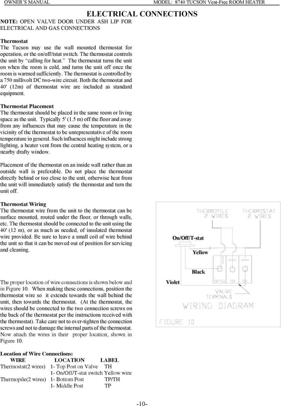 P323011 Gas Valve Wiring Diagram Schematic Diagrams Williams Top Vent Wall Furnace Electricity