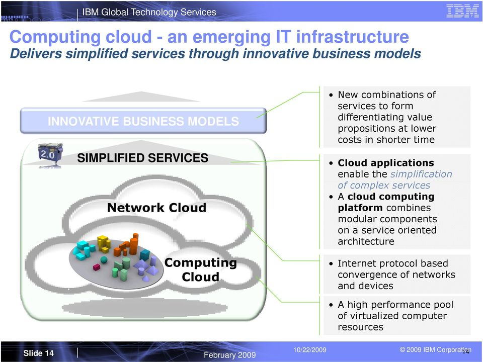 time Cloud applications enable the simplification of complex services A cloud computing platform combines modular components on a service oriented