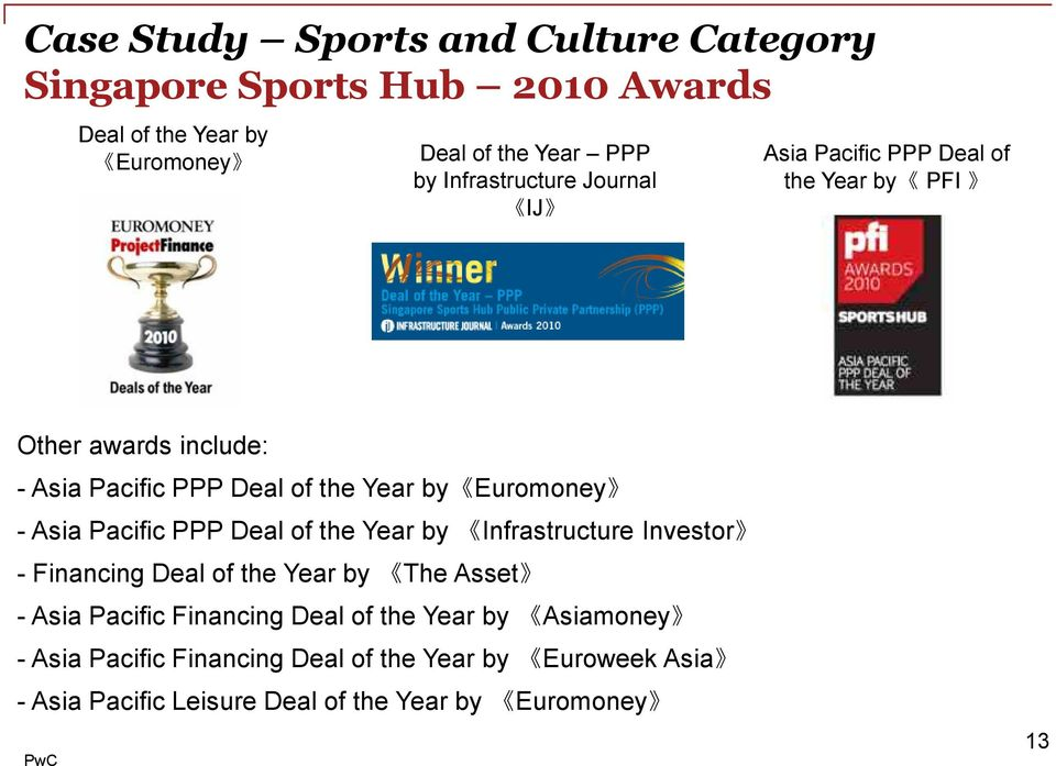 Euromoney - Asia Pacific PPP Deal of the Year by Infrastructure Investor - Financing Deal of the Year by The Asset - Asia Pacific