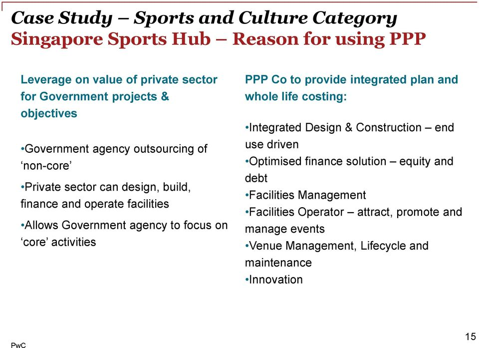 focus on core activities PPP Co to provide integrated plan and whole life costing: Integrated Design & Construction end use driven Optimised finance
