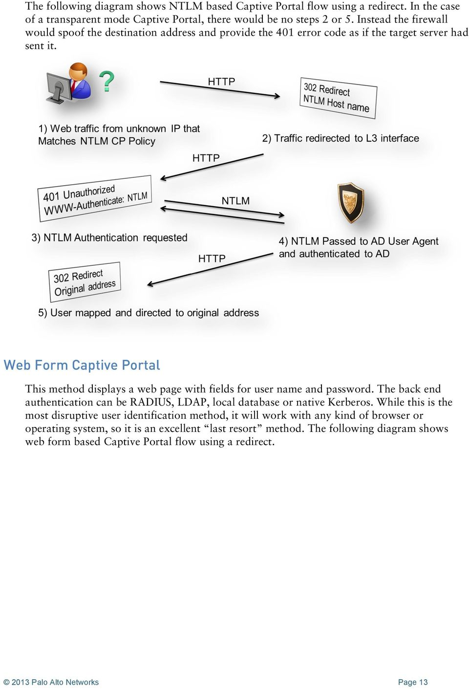 Web Form Captive Portal This method displays a web page with fields for user name and password. The back end authentication can be RADIUS, LDAP, local database or native Kerberos.