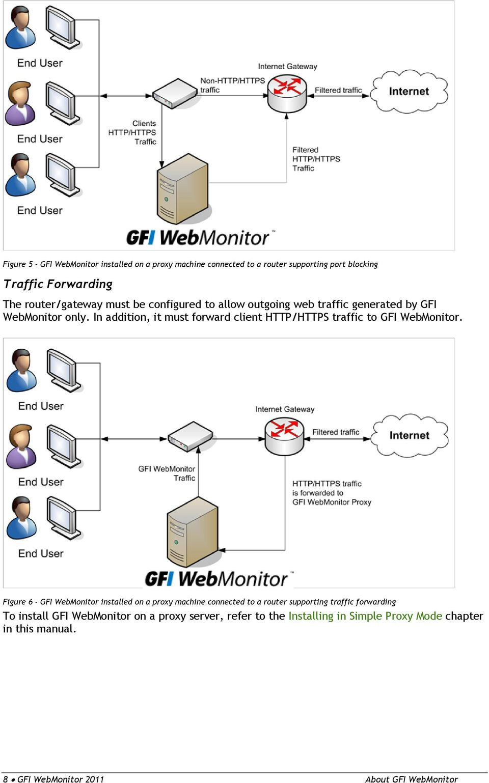 In addition, it must forward client HTTP/HTTPS traffic to GFI WebMonitor.