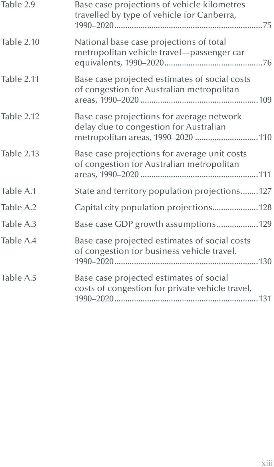 ..75 National base case projections of total metropolitan vehicle travel passenger car equivalents, 1990 2020.