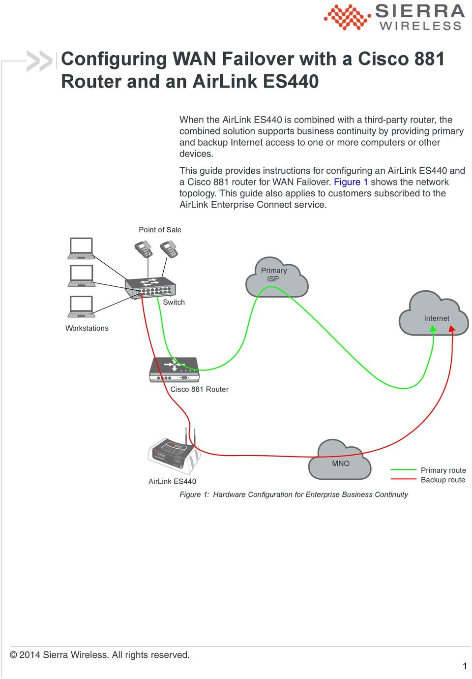 This guide provides instructions for configuring an AirLink ES440 and a Cisco 881 router for WAN Failover. Figure 1 shows the network topology.