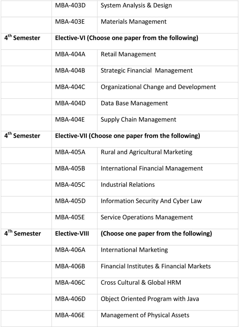 MBA 405C MBA 405D MBA 405E Rural and Agricultural Marketing International Financial Management Industrial Relations Information Security And Cyber Law Service Operations Management 4 Th Semester