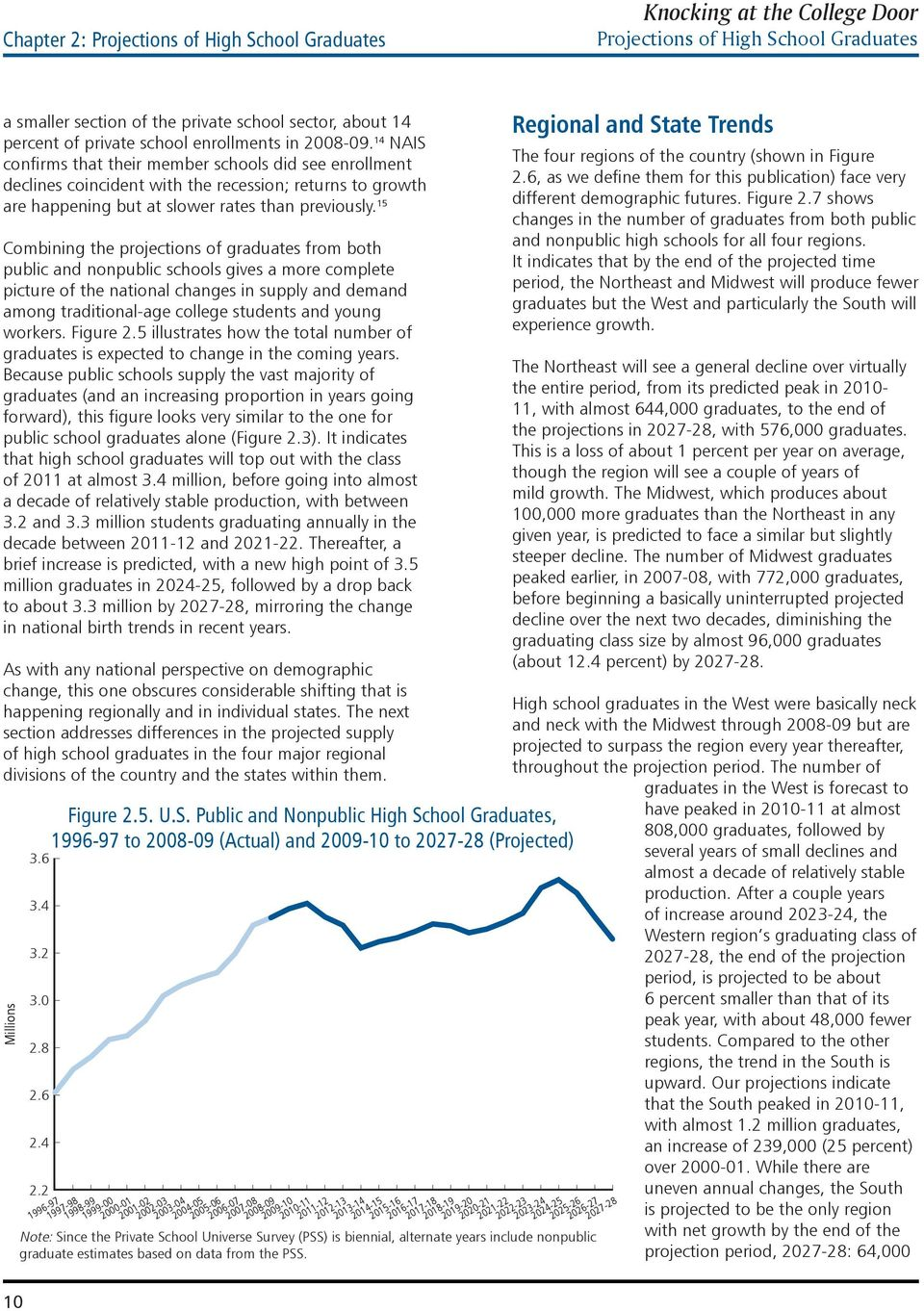 15 Combining the projections of graduates from both public and nonpublic schools gives a more complete picture of the national changes in supply and demand among traditional-age college students and