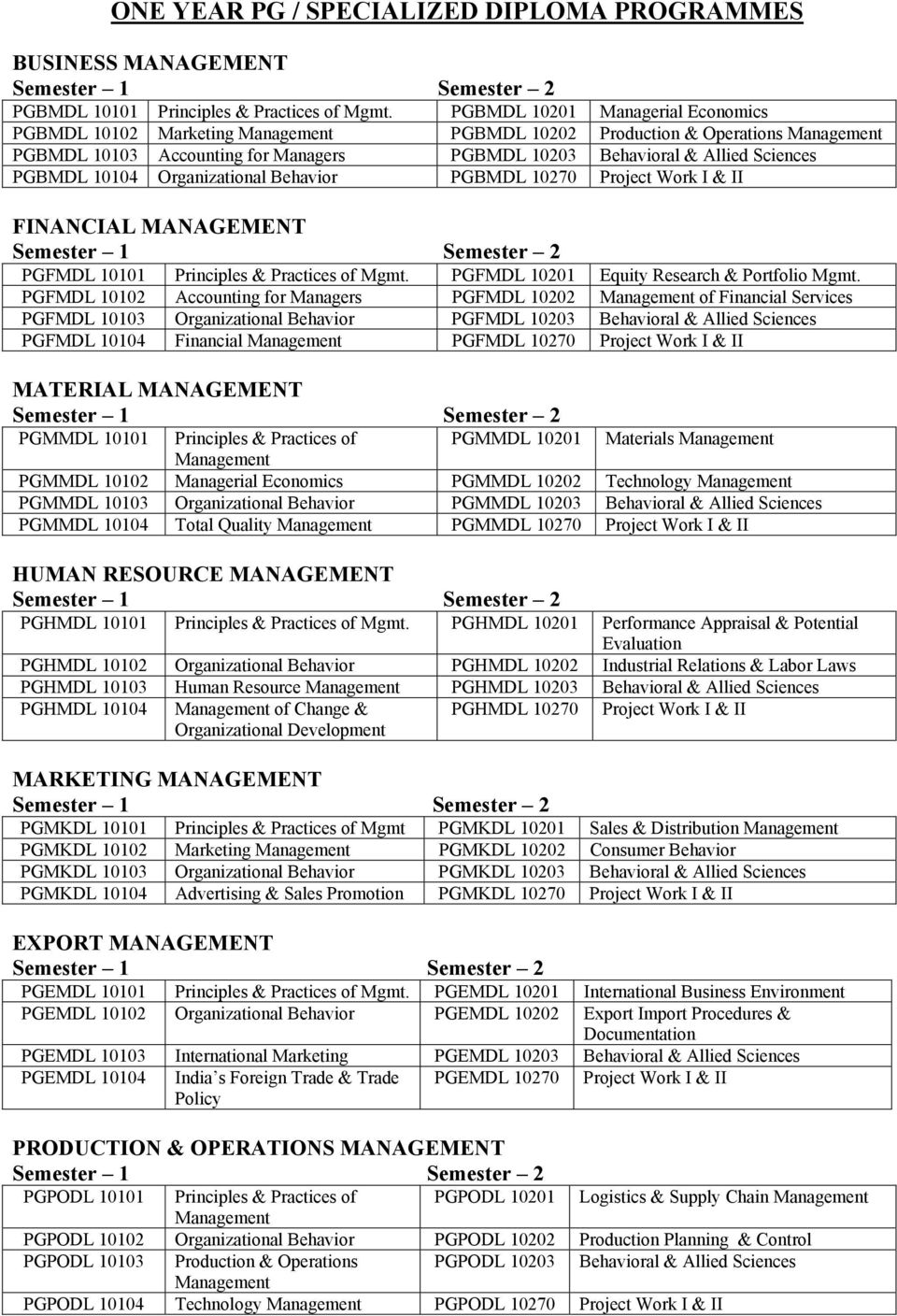 Organizational Behavior PGBMDL 10270 Project Work I & II FINANCIAL MANAGEMENT PGFMDL 10101 Principles & Practices of Mgmt. PGFMDL 10201 Equity Research & Portfolio Mgmt.