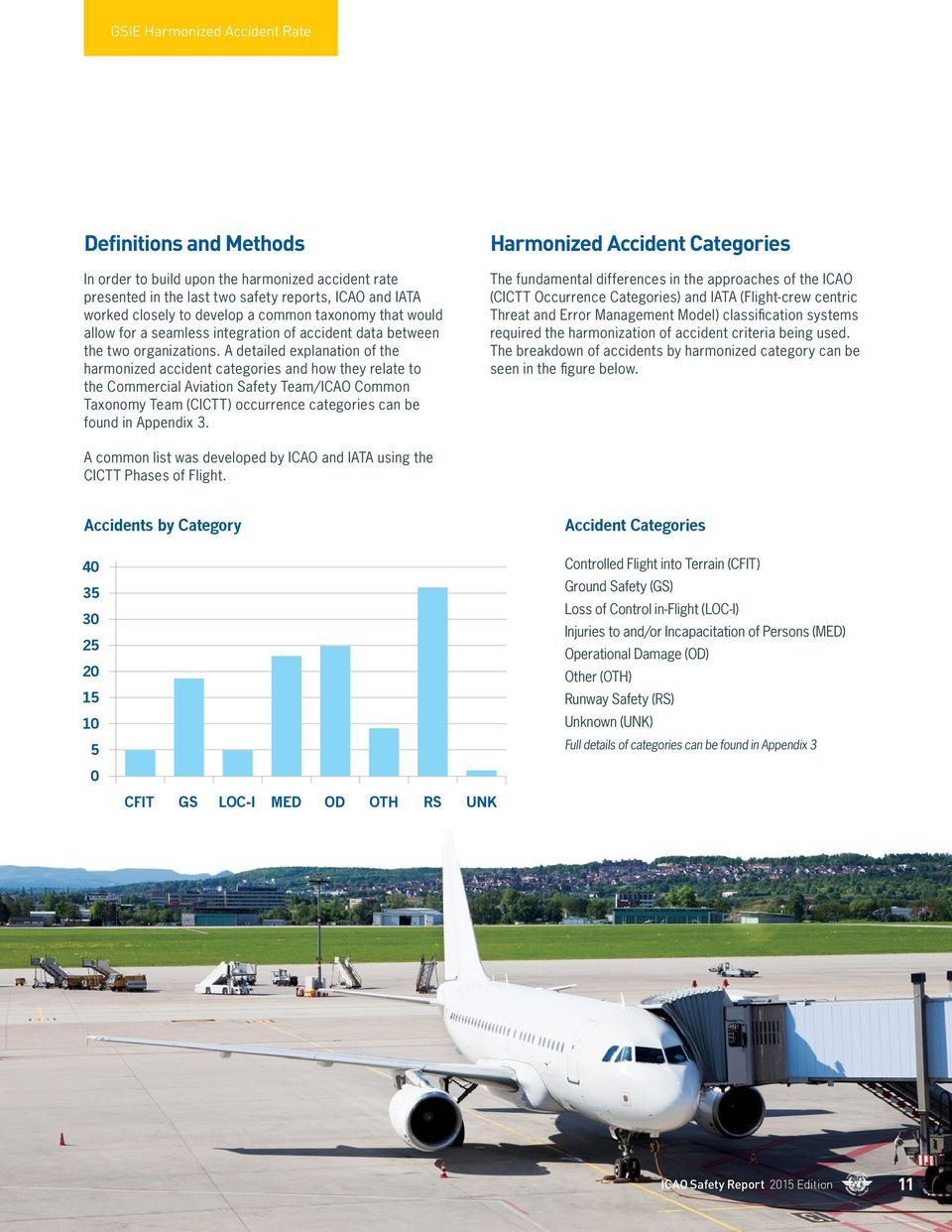 A detailed explanation of the harmonized accident categories and how they relate to the Commercial Aviation Safety Team/ICAO Common Taxonomy Team (CICTT) occurrence categories can be found in