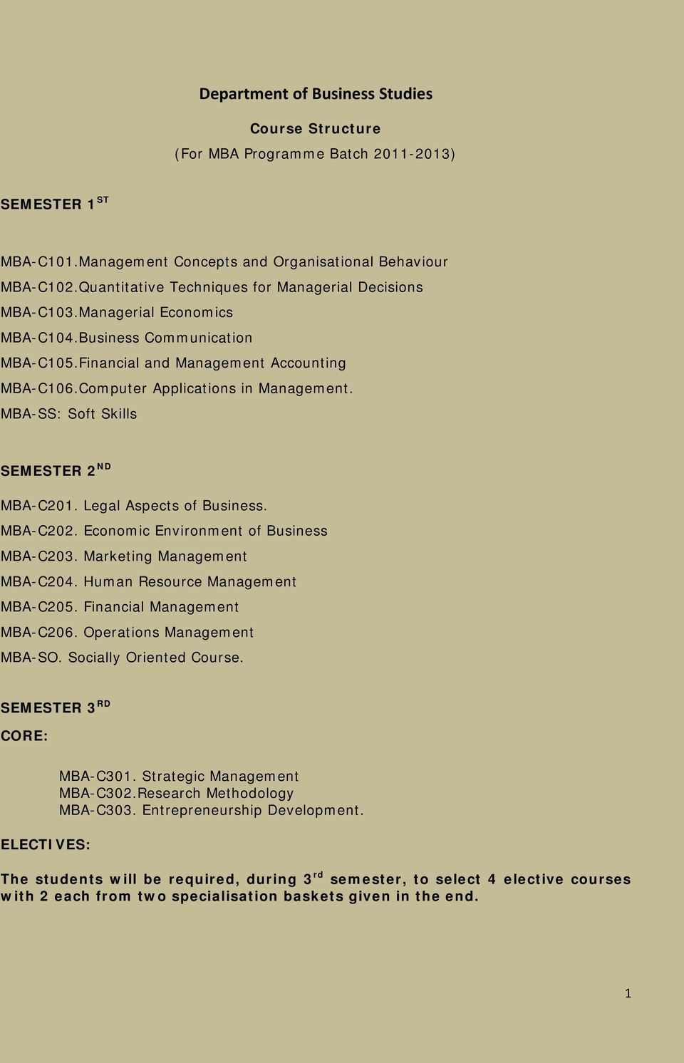 Computer Applications in Management. MBA-SS: Soft Skills SEMESTER 2 ND MBA-C201. Legal Aspects of Business. MBA-C202. Economic Environment of Business MBA-C203. Marketing Management MBA-C204.