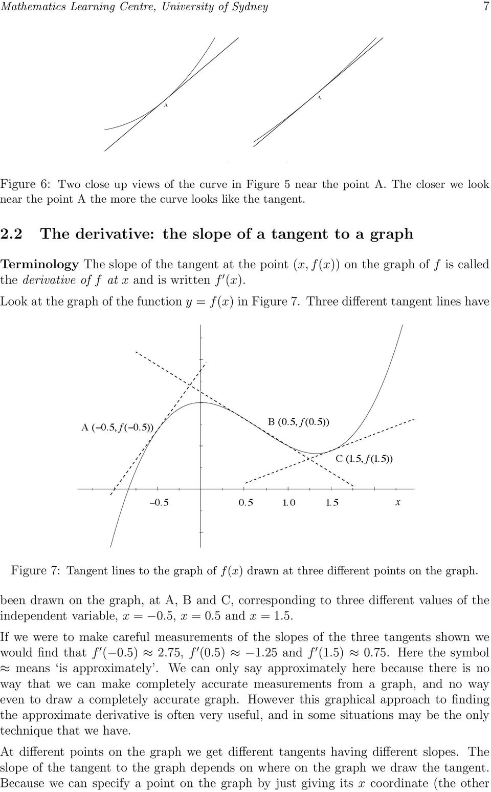 2 The derivative: the slope of a tangent to a graph Terminology The slope of the tangent at the point (x, f(x)) on the graph of f is called the derivative of f at x and is written f (x).